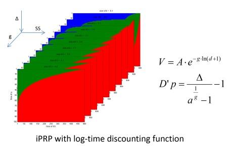 Microsoft PowerPoint - iPRP_Apr2012